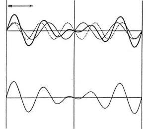 explicación del principio de superposición