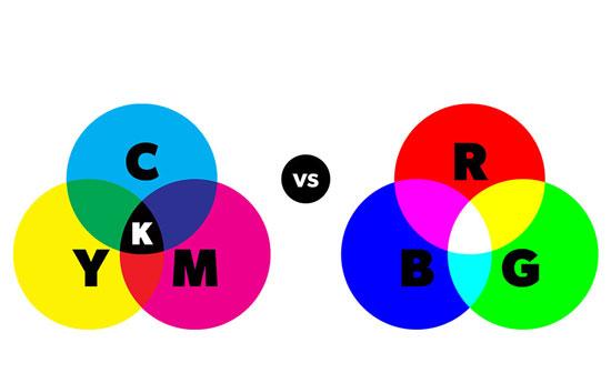 Modelo CMY y RGB